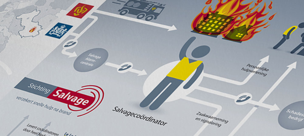 Infographic-Stichting-Salvage 2